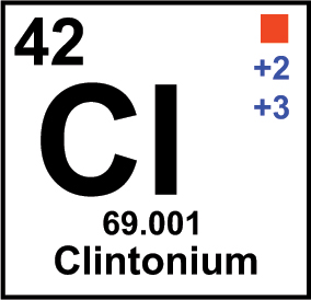 Clintonium